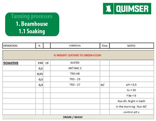 BBeamhouse Soaking Formula